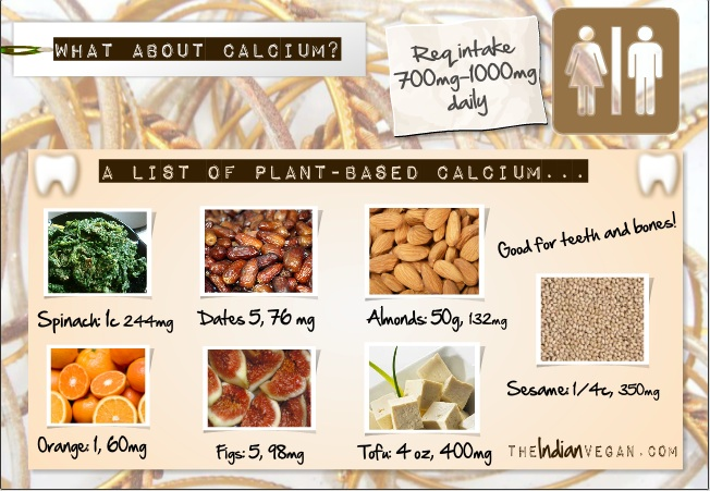 plant sources of calcium the veggie table. Black Bedroom Furniture Sets. Home Design Ideas